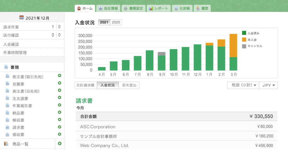 Online Invoicing Software For Freelancers And Businesses In Japan
